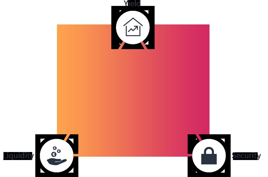 Triangle en